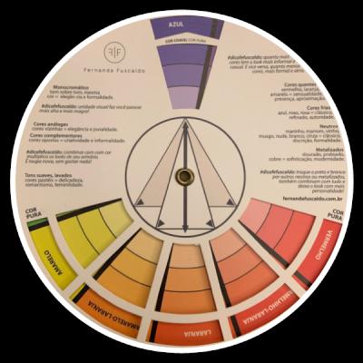 Circulo-cromatico-v2
